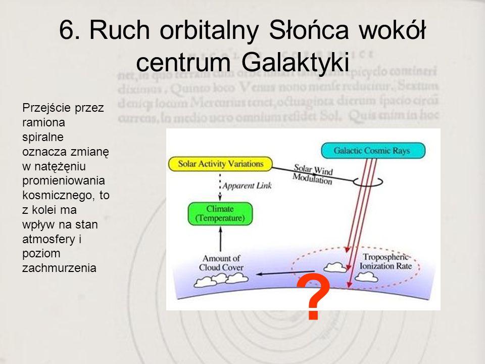 6. Ruch orbitalny Słońca wokół centrum Galaktyki Przejście przez ramiona spiralne oznacza zmianę w natężęniu promieniowania kosmicznego, to z kolei ma