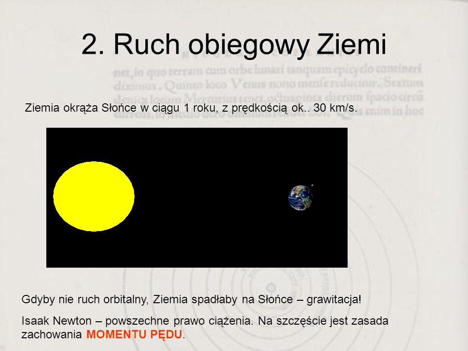 2. Ruch obiegowy Ziemi Ziemia okrąża Słońce w ciągu 1 roku, z prędkością ok.. 30 km/s. Gdyby nie ruch orbitalny, Ziemia spadłaby na Słońce – grawitacj