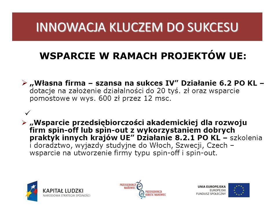 INNOWACJA KLUCZEM DO SUKCESU WSPARCIE W RAMACH PROJEKTÓW UE: Własna firma – szansa na sukces IV Działanie 6.2 PO KL – dotacje na założenie działalności do 20 tyś.
