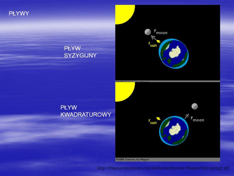 http://ithacasciencezone.com/earthzone/lessons/09space/tide/spring1.gif PŁYWY PŁYW SYZYGIJNY PŁYW KWADRATUROWY