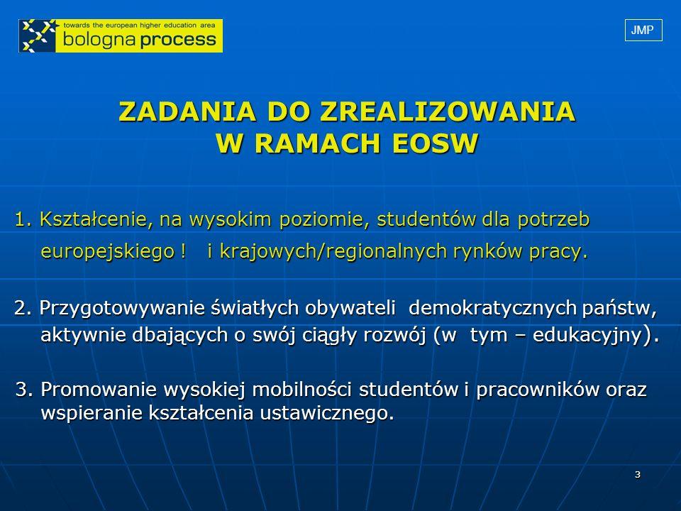 33 ZADANIA DO ZREALIZOWANIA W RAMACH EOSW ZADANIA DO ZREALIZOWANIA W RAMACH EOSW 1. Kształcenie, na wysokim poziomie, studentów dla potrzeb 1. Kształc