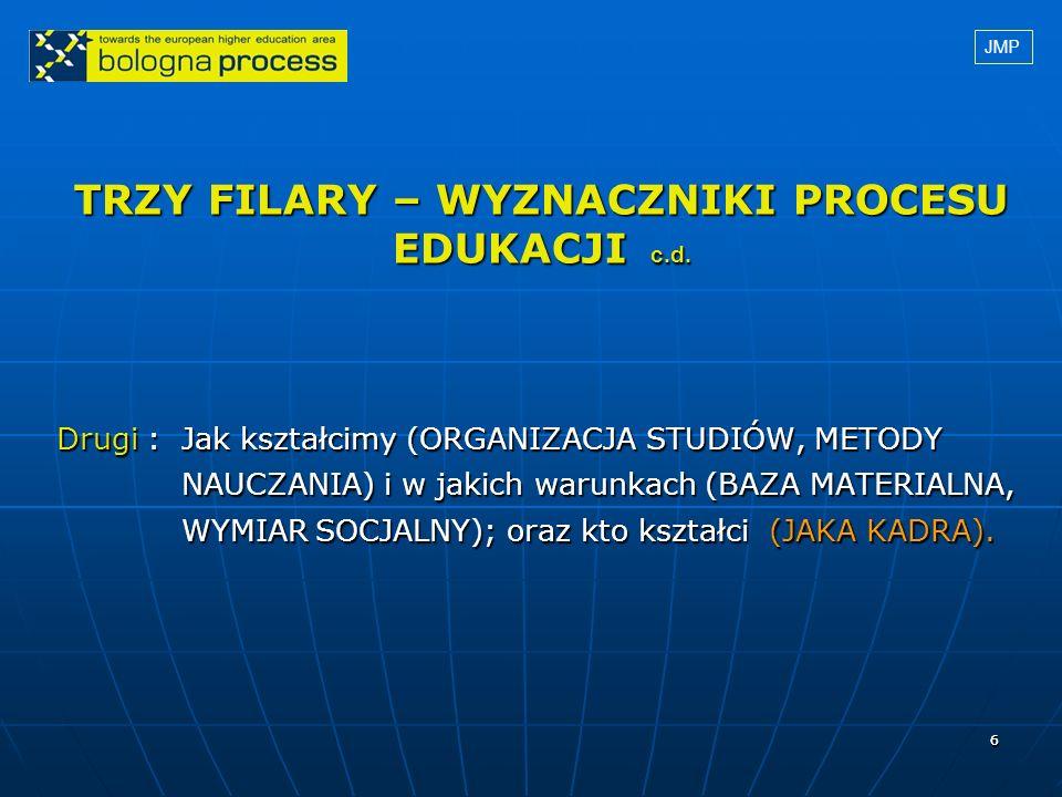 77 TRZY FILARY – WYZNACZNIKI PROCESU EDUKACJI c.d.