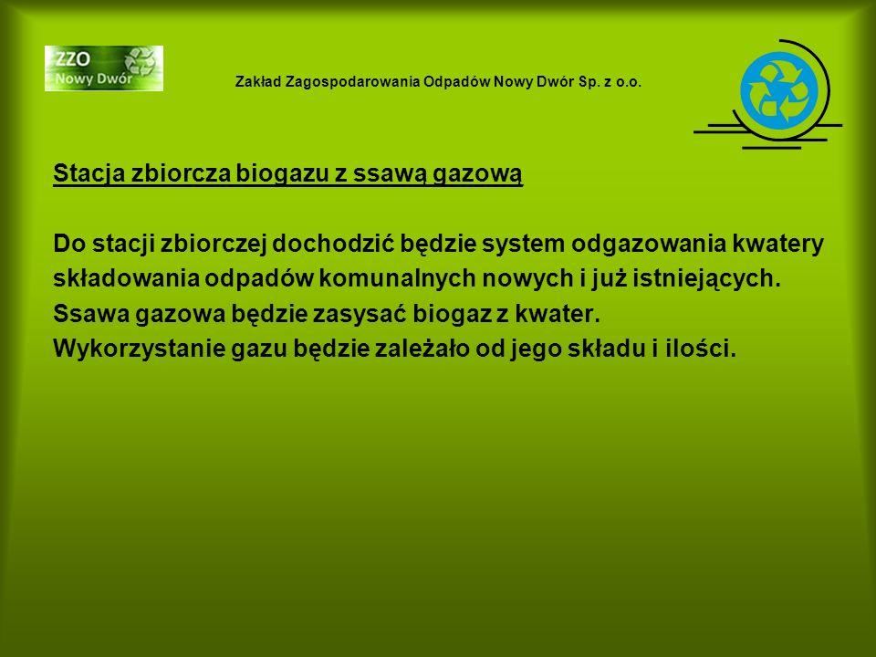 Zakład Zagospodarowania Odpadów Nowy Dwór Sp. z o.o. Stacja zbiorcza biogazu z ssawą gazową Do stacji zbiorczej dochodzić będzie system odgazowania kw