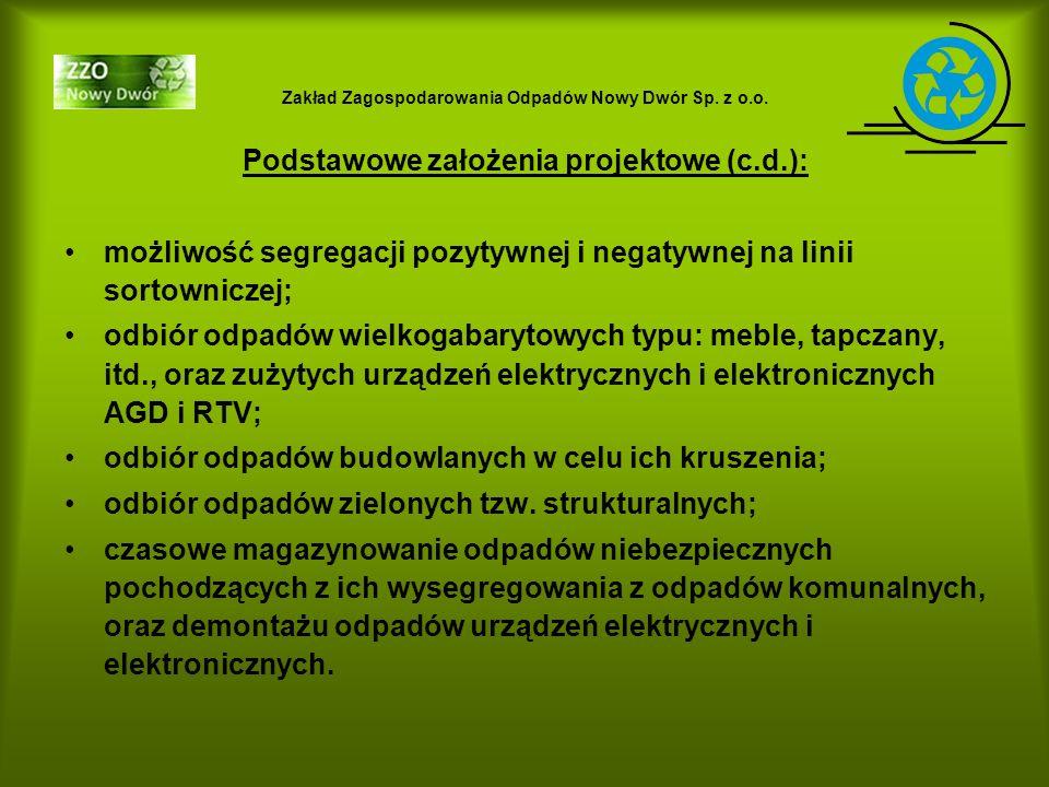 Zakład Zagospodarowania Odpadów Nowy Dwór Sp. z o.o. Podstawowe założenia projektowe (c.d.): możliwość segregacji pozytywnej i negatywnej na linii sor