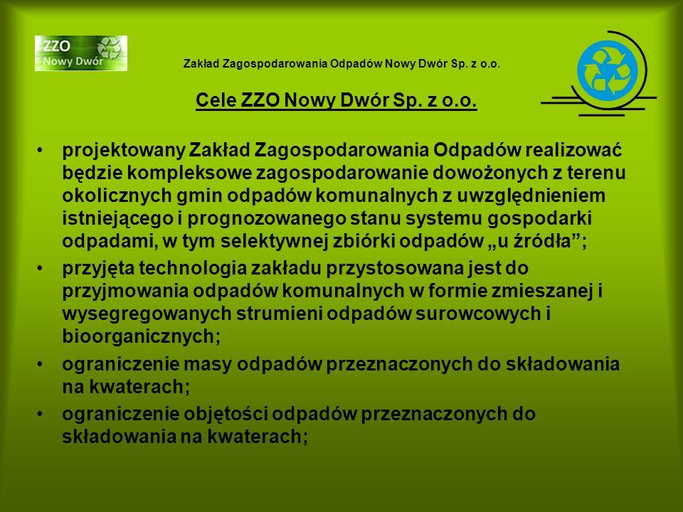Zakład Zagospodarowania Odpadów Nowy Dwór Sp. z o.o. Cele ZZO Nowy Dwór Sp. z o.o. projektowany Zakład Zagospodarowania Odpadów realizować będzie komp