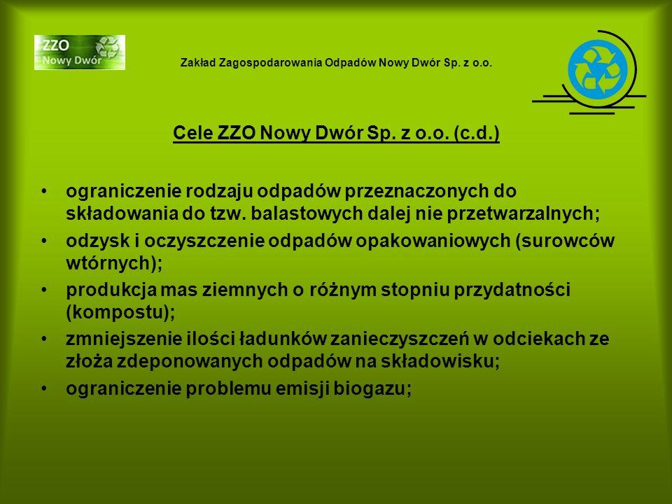 Zakład Zagospodarowania Odpadów Nowy Dwór Sp. z o.o. Cele ZZO Nowy Dwór Sp. z o.o. (c.d.) ograniczenie rodzaju odpadów przeznaczonych do składowania d