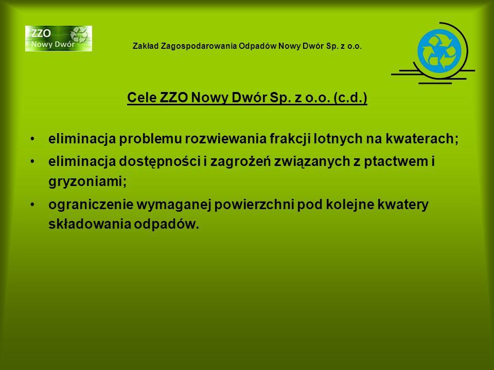 Zakład Zagospodarowania Odpadów Nowy Dwór Sp. z o.o. Cele ZZO Nowy Dwór Sp. z o.o. (c.d.) eliminacja problemu rozwiewania frakcji lotnych na kwaterach