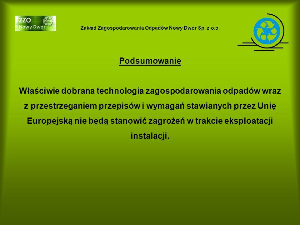 Zakład Zagospodarowania Odpadów Nowy Dwór Sp. z o.o. Podsumowanie Właściwie dobrana technologia zagospodarowania odpadów wraz z przestrzeganiem przepi