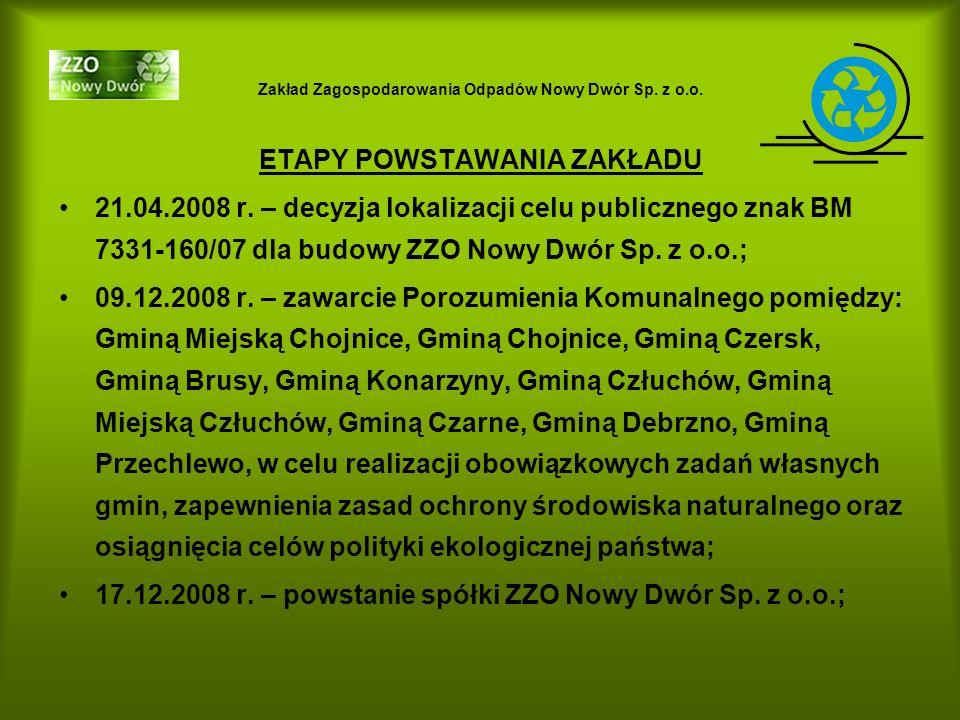Zakład Zagospodarowania Odpadów Nowy Dwór Sp. z o.o. ETAPY POWSTAWANIA ZAKŁADU 21.04.2008 r. – decyzja lokalizacji celu publicznego znak BM 7331-160/0