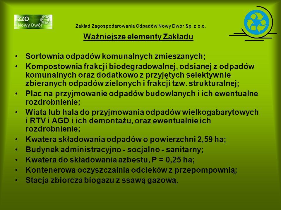 Zakład Zagospodarowania Odpadów Nowy Dwór Sp. z o.o. Ważniejsze elementy Zakładu Sortownia odpadów komunalnych zmieszanych; Kompostownia frakcji biode