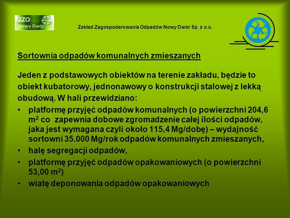 Zakład Zagospodarowania Odpadów Nowy Dwór Sp. z o.o. Sortownia odpadów komunalnych zmieszanych Jeden z podstawowych obiektów na terenie zakładu, będzi