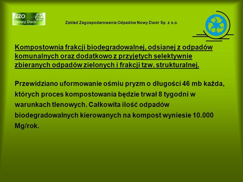 Zakład Zagospodarowania Odpadów Nowy Dwór Sp. z o.o. Kompostownia frakcji biodegradowalnej, odsianej z odpadów komunalnych oraz dodatkowo z przyjętych