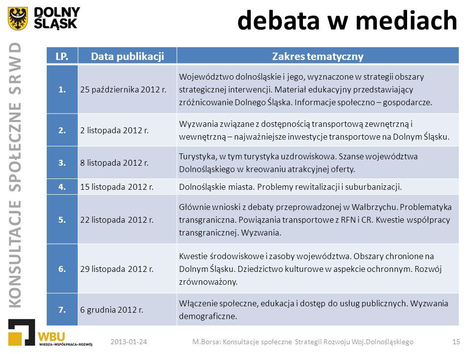 KONSULTACJE SPOŁECZNE SRWD debata w mediach LP.Data publikacjiZakres tematyczny 1.25 października 2012 r. Województwo dolnośląskie i jego, wyznaczone