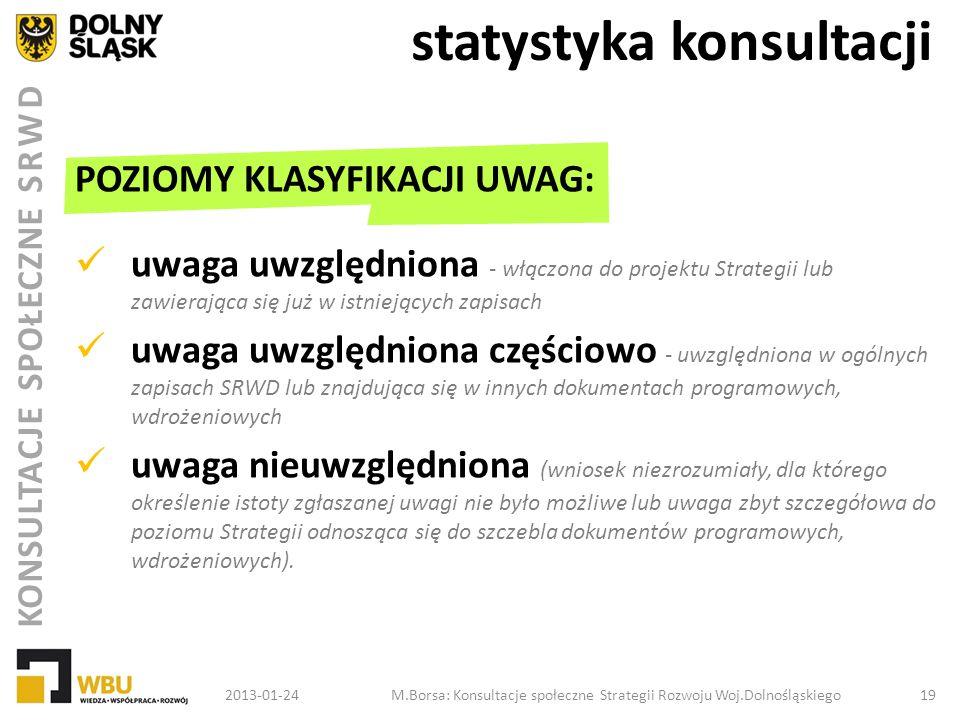 KONSULTACJE SPOŁECZNE SRWD statystyka konsultacji 2013-01-24M.Borsa: Konsultacje społeczne Strategii Rozwoju Woj.Dolnośląskiego 19 POZIOMY KLASYFIKACJ