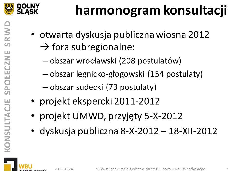 KONSULTACJE SPOŁECZNE SRWD uwagi: cele poprawki redakcyjne część uwag uwzględniono poprzez zmianę struktury dokumentu 2013-01-24M.Borsa: Konsultacje społeczne Strategii Rozwoju Woj.Dolnośląskiego 23