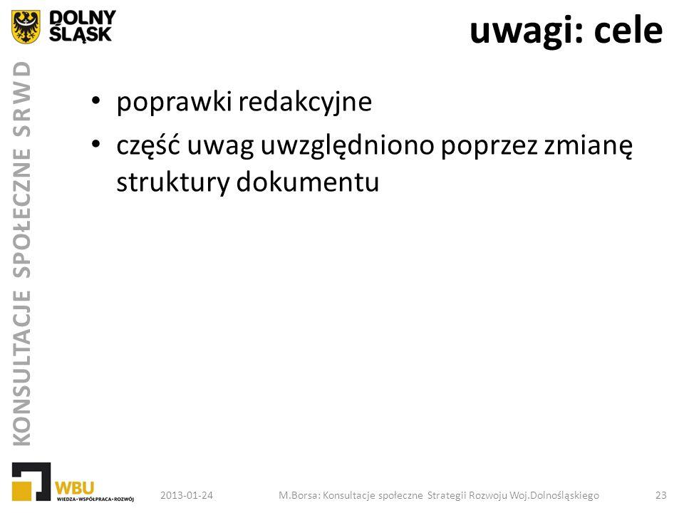 KONSULTACJE SPOŁECZNE SRWD uwagi: cele poprawki redakcyjne część uwag uwzględniono poprzez zmianę struktury dokumentu 2013-01-24M.Borsa: Konsultacje s