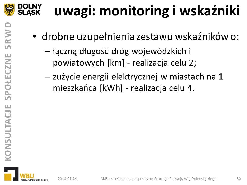 KONSULTACJE SPOŁECZNE SRWD uwagi: monitoring i wskaźniki drobne uzupełnienia zestawu wskaźników o: – łączną długość dróg wojewódzkich i powiatowych [k