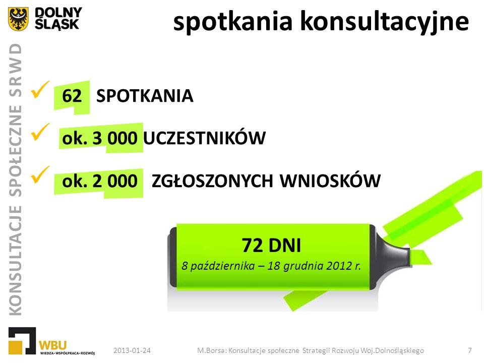 KONSULTACJE SPOŁECZNE SRWD spotkania konsultacyjne 2013-01-24M.Borsa: Konsultacje społeczne Strategii Rozwoju Woj.Dolnośląskiego 7 72 DNI 8 październi