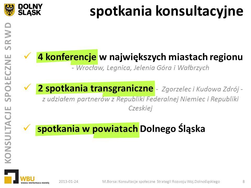 KONSULTACJE SPOŁECZNE SRWD uwagi: makrosfery priorytety – sfery realizacji celów strategicznych korzyści – efekty, które mają być osiągnięte kryteria – brane pod uwagę przy selekcji przedsięwzięć przedsięwzięcia – lista indykatywna – odwołania do polityk i programów 2013-01-24M.Borsa: Konsultacje społeczne Strategii Rozwoju Woj.Dolnośląskiego 29