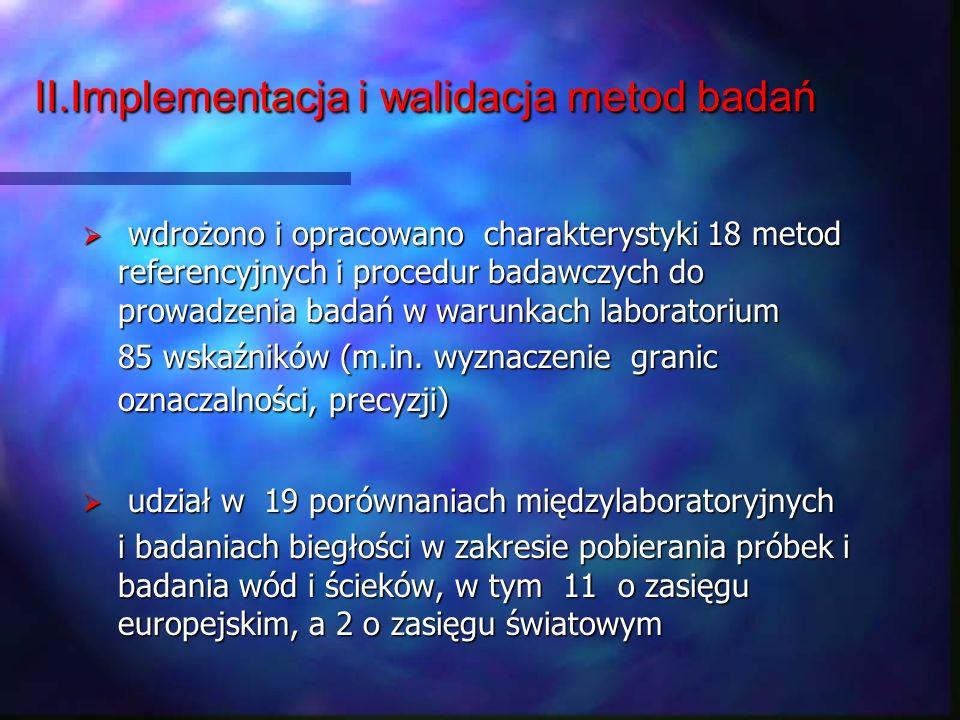 II.Implementacja i walidacja metod badań wdrożono i opracowano charakterystyki 18 metod referencyjnych i procedur badawczych do prowadzenia badań w wa