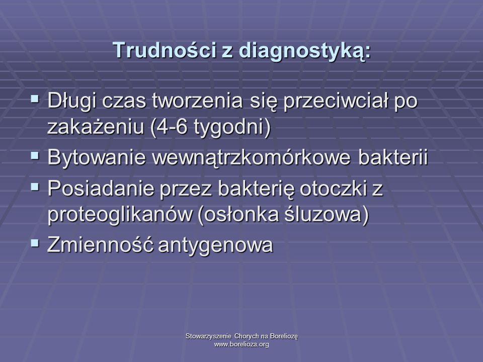 Stowarzyszenie Chorych na Boreliozę www.borelioza.org Trudności z diagnostyką: Długi czas tworzenia się przeciwciał po zakażeniu (4-6 tygodni) Długi c