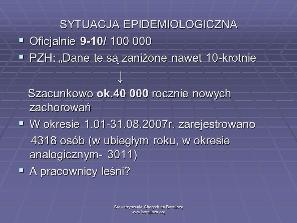 Stowarzyszenie Chorych na Boreliozę www.borelioza.org SYTUACJA EPIDEMIOLOGICZNA Oficjalnie 9-10/ 100 000 Oficjalnie 9-10/ 100 000 PZH: Dane te są zani