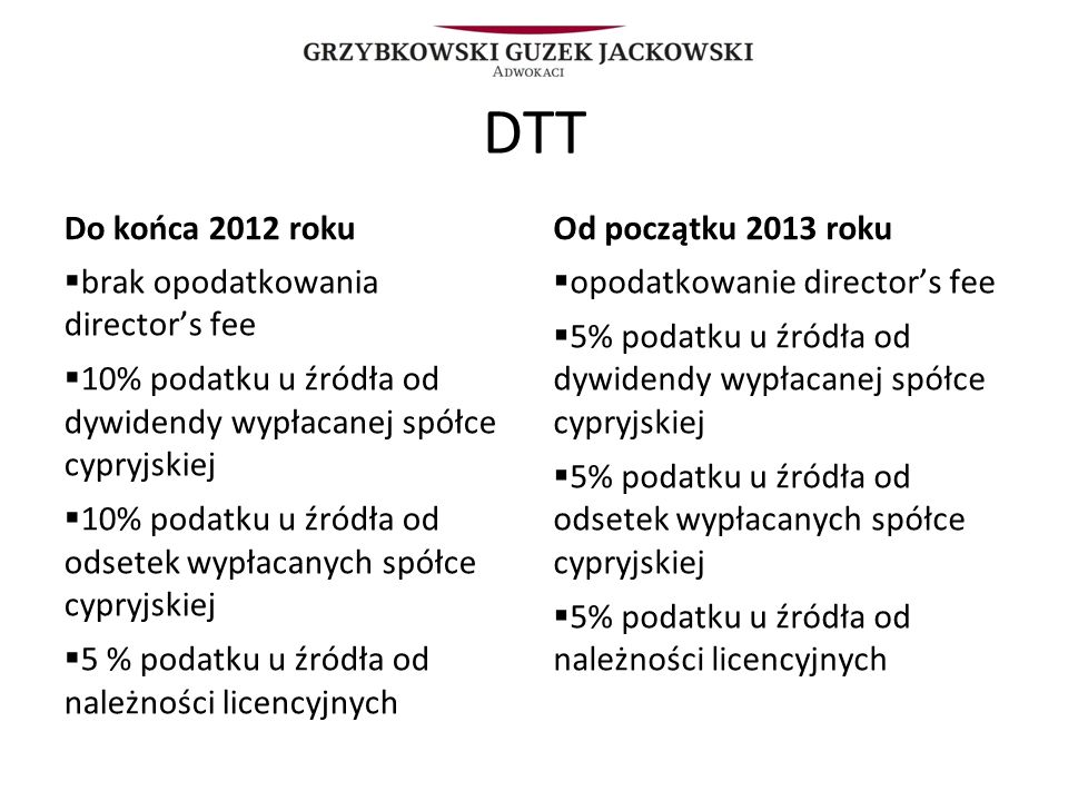 DTT Do końca 2012 roku brak opodatkowania directors fee 10% podatku u źródła od dywidendy wypłacanej spółce cypryjskiej 10% podatku u źródła od odsete