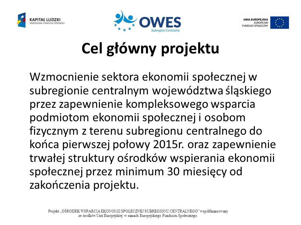 Szkolenia z zakresu: Źródła finansowania PES Źródła finansowania PES.