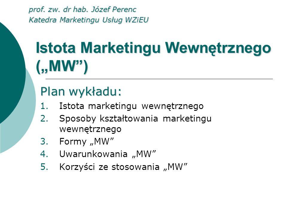 Istota Marketingu Wewnętrznego (MW) Plan wykładu: 1.Istota marketingu wewnętrznego 2.Sposoby kształtowania marketingu wewnętrznego 3.Formy MW 4.Uwarun