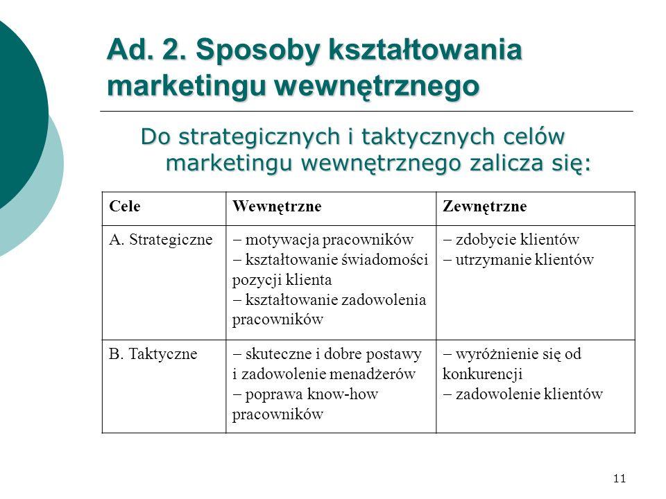 11 Ad. 2. Sposoby kształtowania marketingu wewnętrznego Do strategicznych i taktycznych celów marketingu wewnętrznego zalicza się: CeleWewnętrzneZewnę