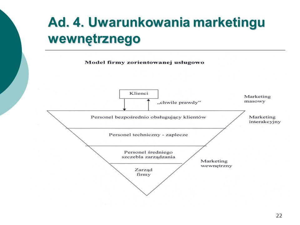 22 Ad. 4. Uwarunkowania marketingu wewnętrznego