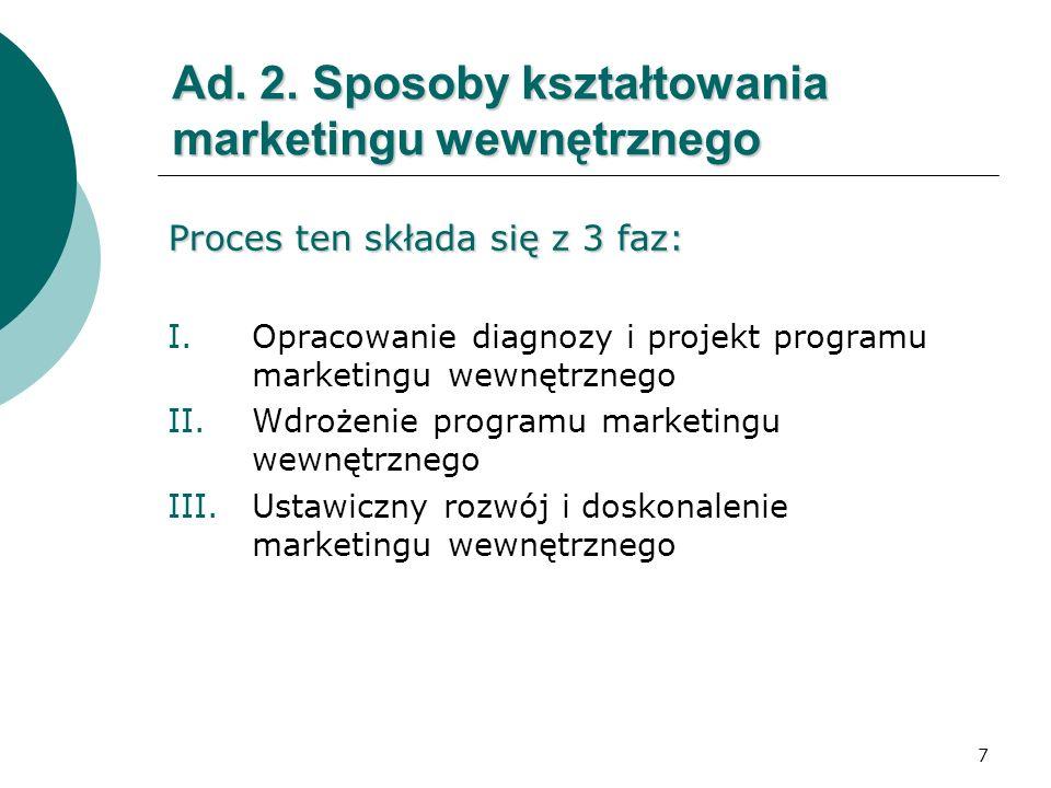 7 Ad. 2. Sposoby kształtowania marketingu wewnętrznego Proces ten składa się z 3 faz: I.Opracowanie diagnozy i projekt programu marketingu wewnętrzneg