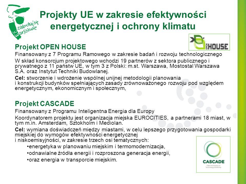 Projekty UE w zakresie efektywności energetycznej i ochrony klimatu Projekt OPEN HOUSE Finansowany z 7 Programu Ramowego w zakresie badań i rozwoju te