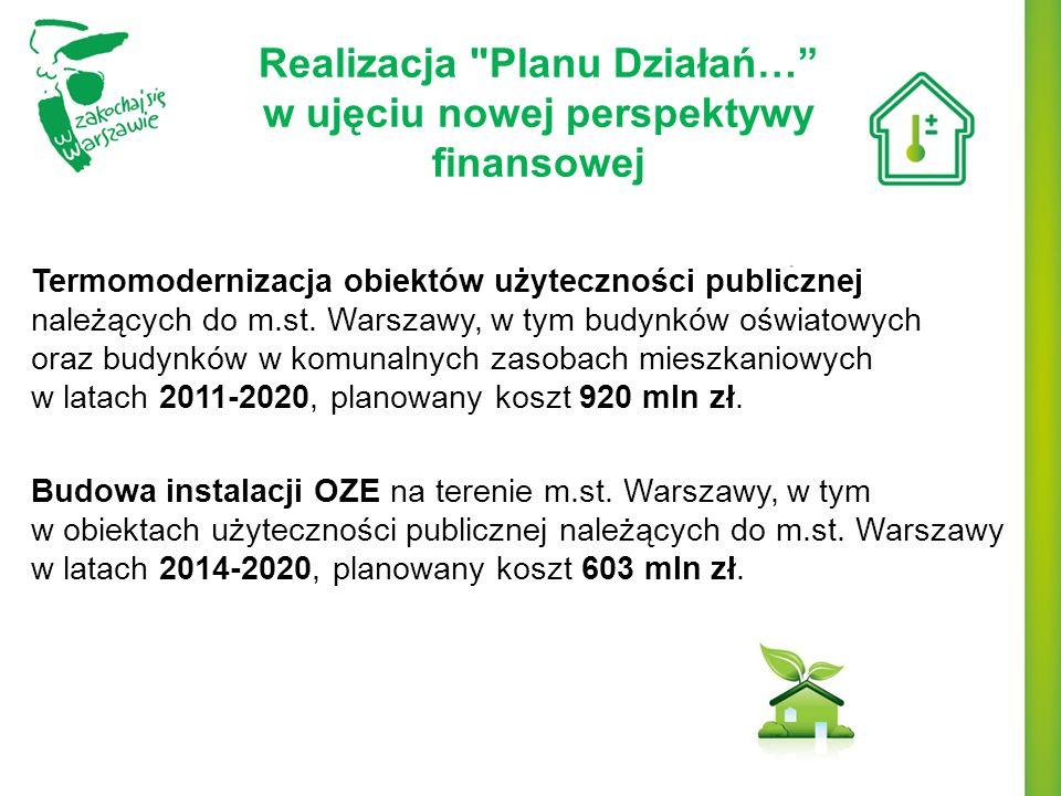 Realizacja Planu Działań… Budownictwo Projekt miejski: Budynek przy ul.