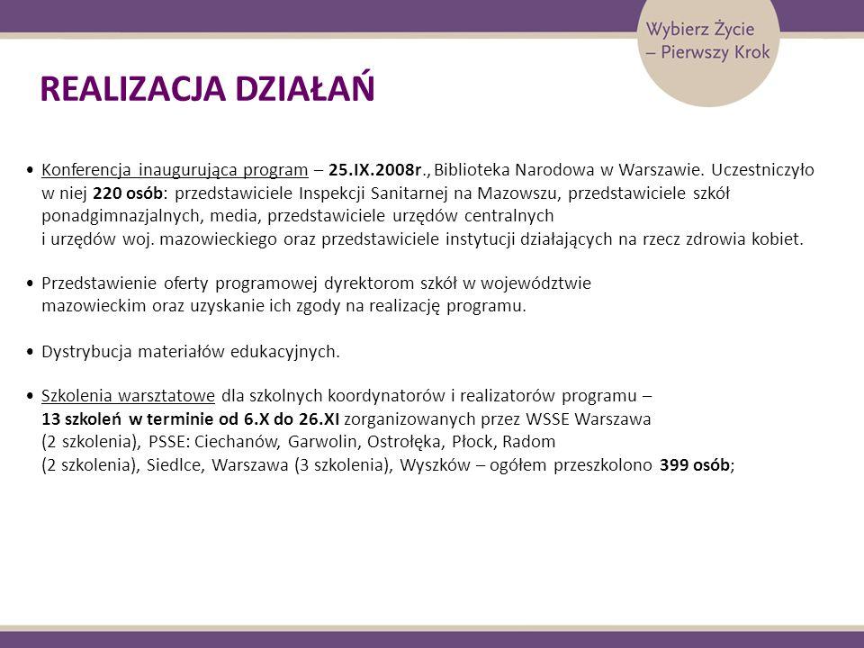 REALIZACJA DZIAŁAŃ Konferencja inaugurująca program – 25.IX.2008r., Biblioteka Narodowa w Warszawie.
