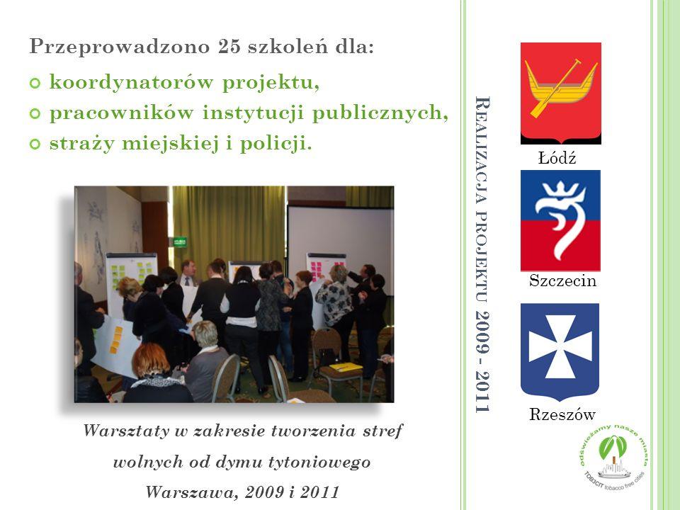 Przeprowadzono 25 szkoleń dla: koordynatorów projektu, pracowników instytucji publicznych, straży miejskiej i policji. Łódź Rzeszów Szczecin Warsztaty