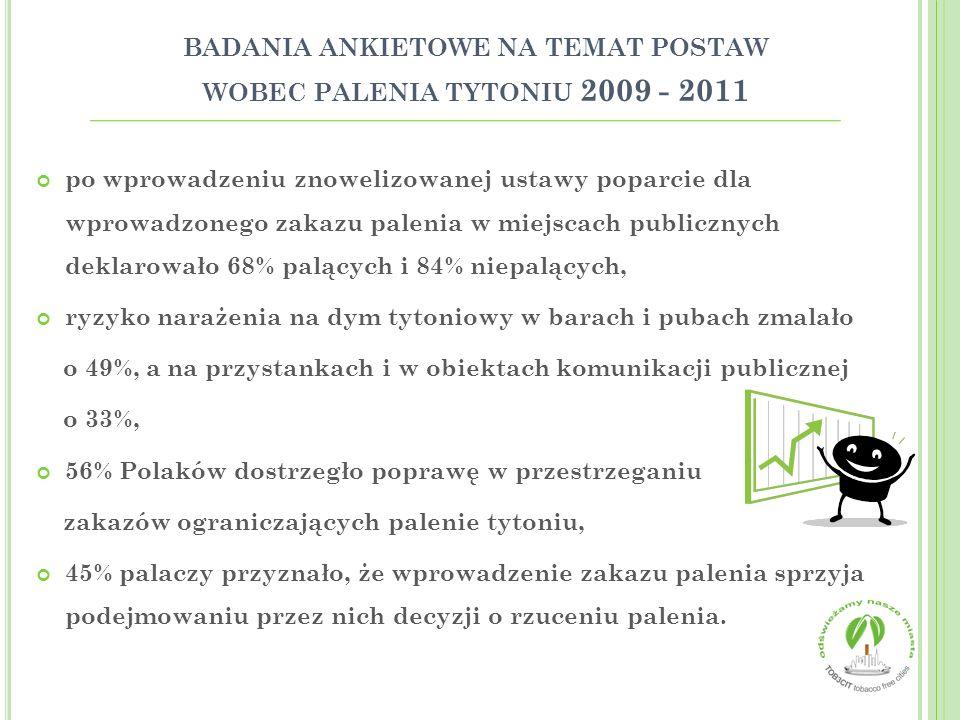 BADANIA ANKIETOWE NA TEMAT POSTAW WOBEC PALENIA TYTONIU 2009 - 2011 po wprowadzeniu znowelizowanej ustawy poparcie dla wprowadzonego zakazu palenia w