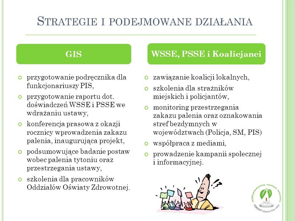 S TRATEGIE I PODEJMOWANE DZIAŁANIA przygotowanie podręcznika dla funkcjonariuszy PIS, przygotowanie raportu dot. doświadczeń WSSE i PSSE we wdrażaniu