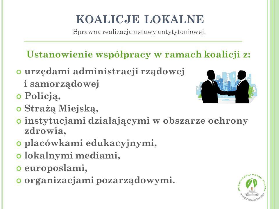 Ustanowienie współpracy w ramach koalicji z: urzędami administracji rządowej i samorządowej Policją, Strażą Miejską, instytucjami działającymi w obsza