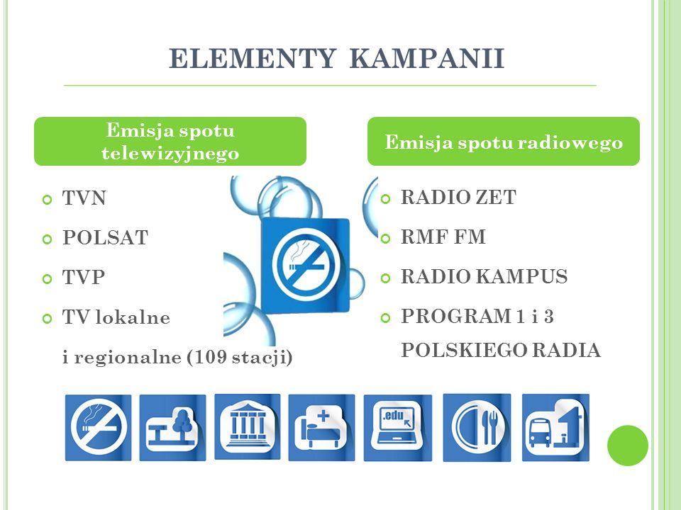 TVN POLSAT TVP TV lokalne i regionalne (109 stacji) RADIO ZET RMF FM RADIO KAMPUS PROGRAM 1 i 3 POLSKIEGO RADIA Emisja spotu telewizyjnego Emisja spot