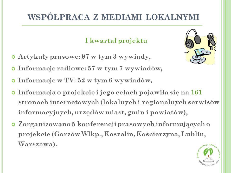 WSPÓŁPRACA Z MEDIAMI LOKALNYMI I kwartał projektu Artykuły prasowe: 97 w tym 3 wywiady, Informacje radiowe: 57 w tym 7 wywiadów, Informacje w TV: 52 w