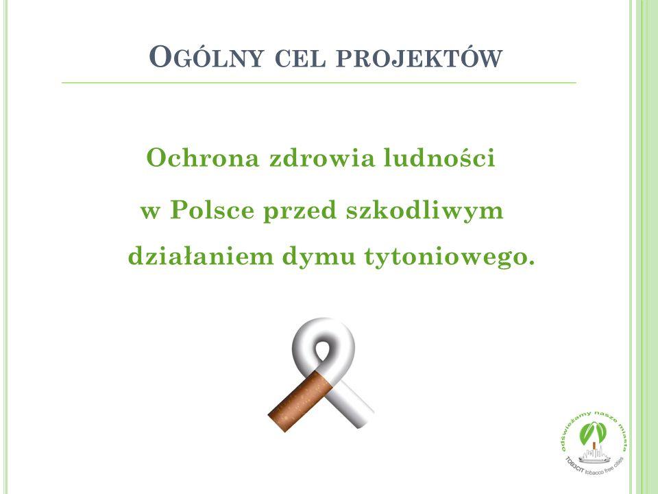 Ochrona zdrowia ludności w Polsce przed szkodliwym działaniem dymu tytoniowego. O GÓLNY CEL PROJEKTÓW