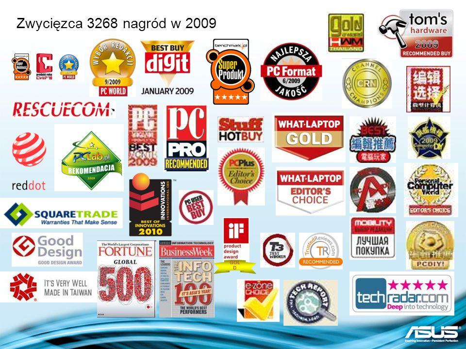 GOL D Zwycięzca 3268 nagród w 2009