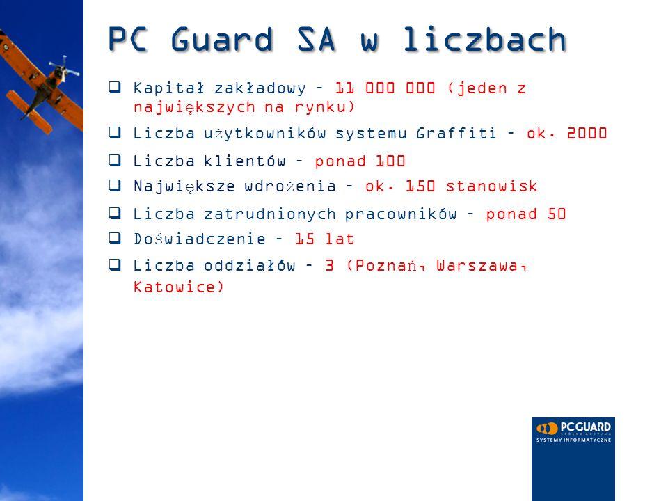 PC Guard SA w liczbach Kapitał zakładowy – 11 000 000 (jeden z największych na rynku) Liczba użytkowników systemu Graffiti – ok. 2000 Liczba klientów