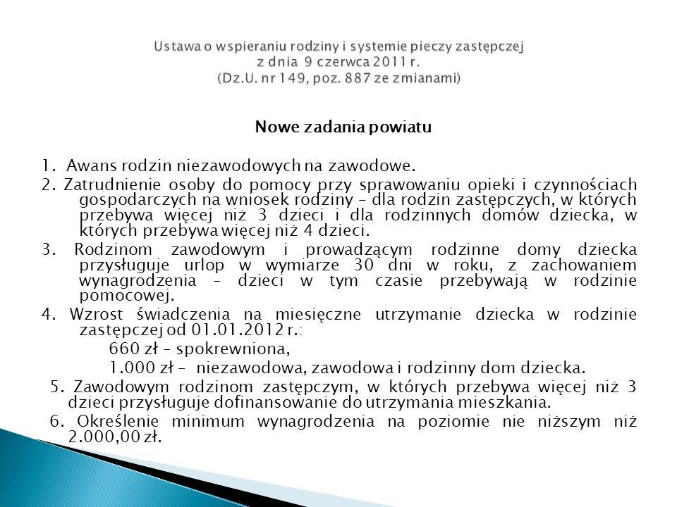 Nowe zadania powiatu 1. Awans rodzin niezawodowych na zawodowe. 2. Zatrudnienie osoby do pomocy przy sprawowaniu opieki i czynnościach gospodarczych n