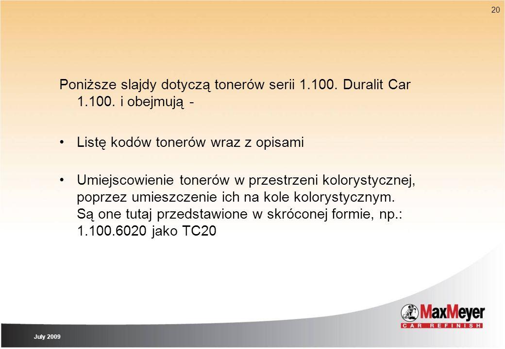 July 2009 20 Poniższe slajdy dotyczą tonerów serii 1.100. Duralit Car 1.100. i obejmują - Listę kodów tonerów wraz z opisami Umiejscowienie tonerów w