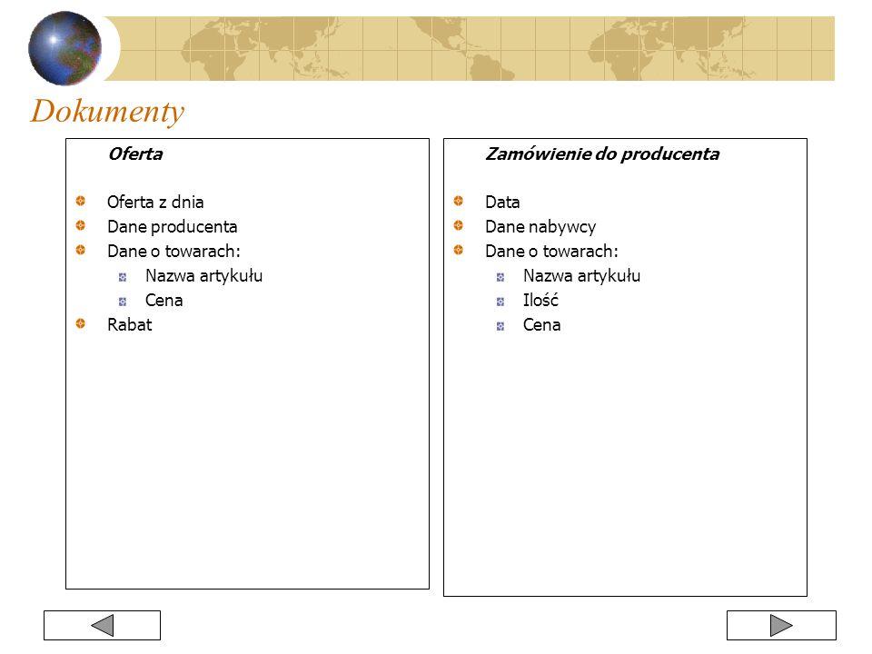 Dokumenty Oferta Oferta z dnia Dane producenta Dane o towarach: Nazwa artykułu Cena Rabat Zamówienie do producenta Data Dane nabywcy Dane o towarach: