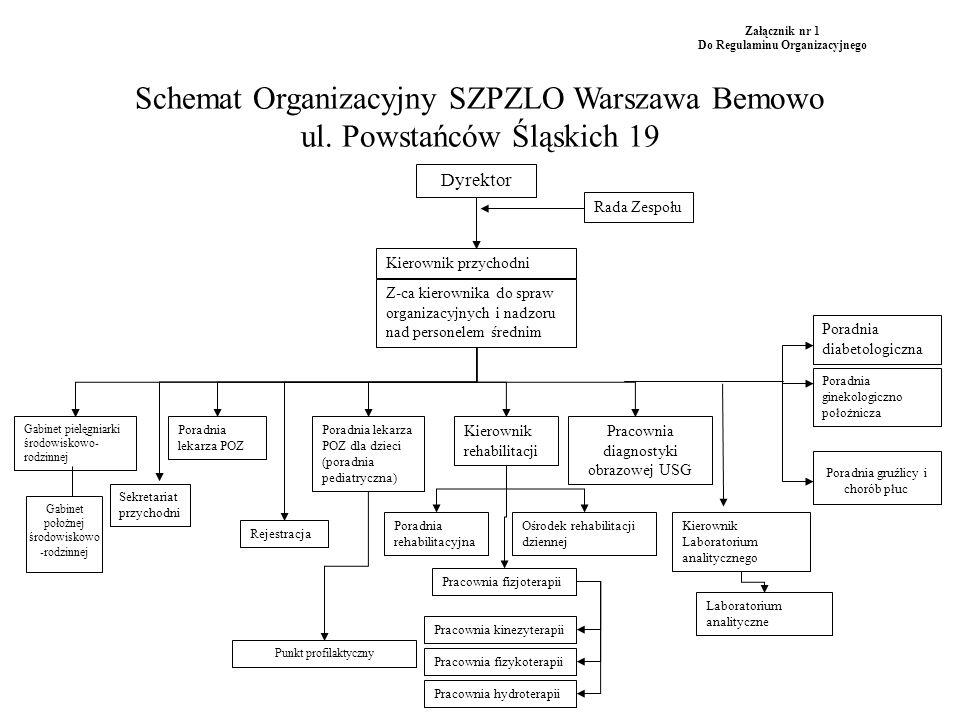 Schemat Organizacyjny SZPZLO Warszawa Bemowo ul. Powstańców Śląskich 19 Gabinet pielęgniarki środowiskowo- rodzinnej Poradnia ginekologiczno położnicz