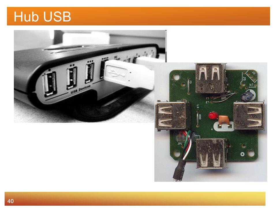 40 Hub USB