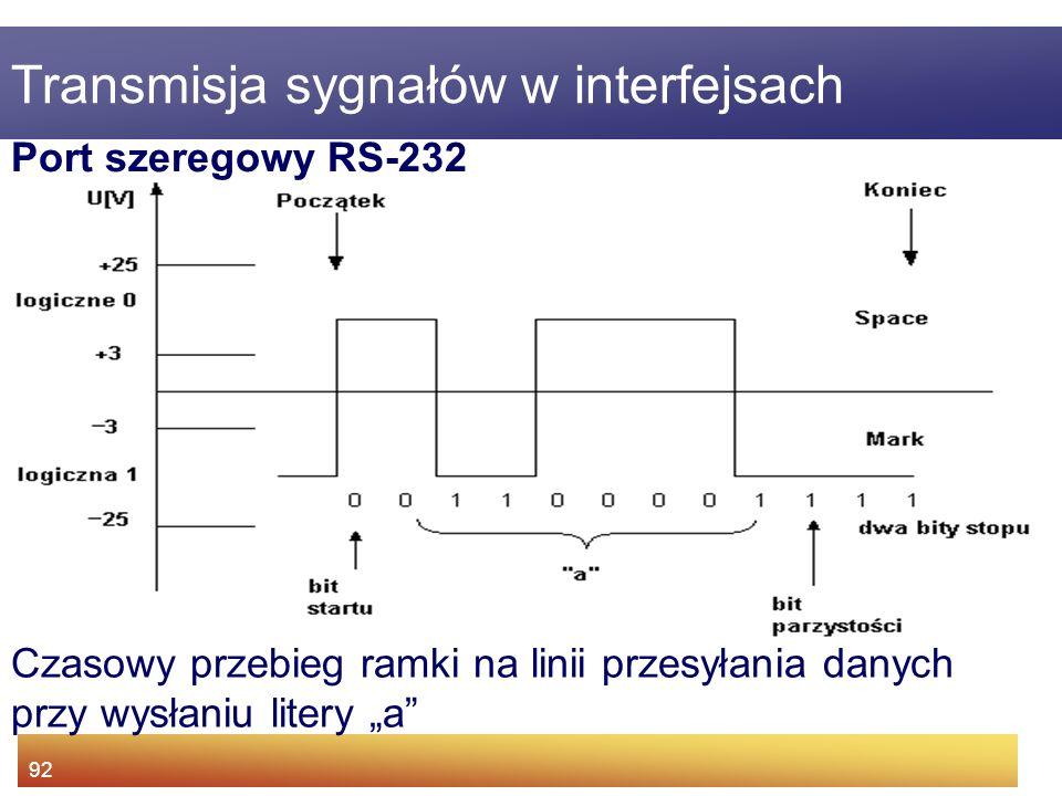 92 Port szeregowy RS-232 Transmisja sygnałów w interfejsach Czasowy przebieg ramki na linii przesyłania danych przy wysłaniu litery a